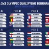 Iran's women to compete in Olympic 3x3 basketball qualifiers